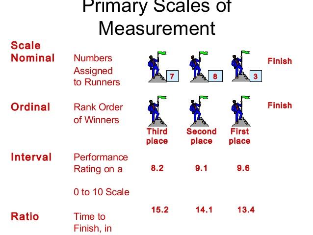 measurement-scales-4-638