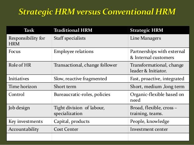 strategic-hrm-3-638.jpg