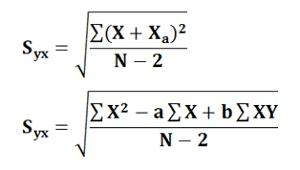10.3 Standard-Error-of-Estimate-6
