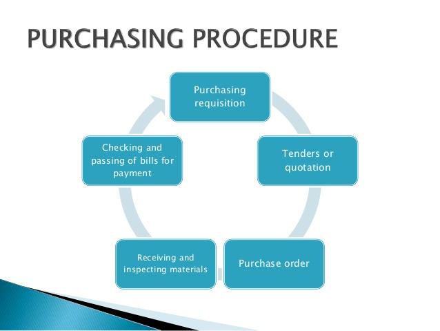 9.1 material-purchasing-procedures