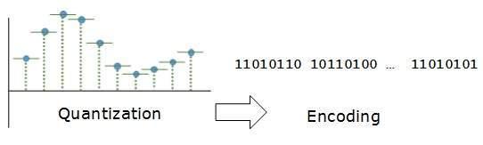 5.15 encoding.jpg