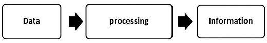 1.1 information_processing