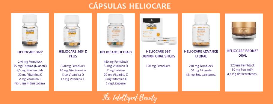 cápsulas Heliocare