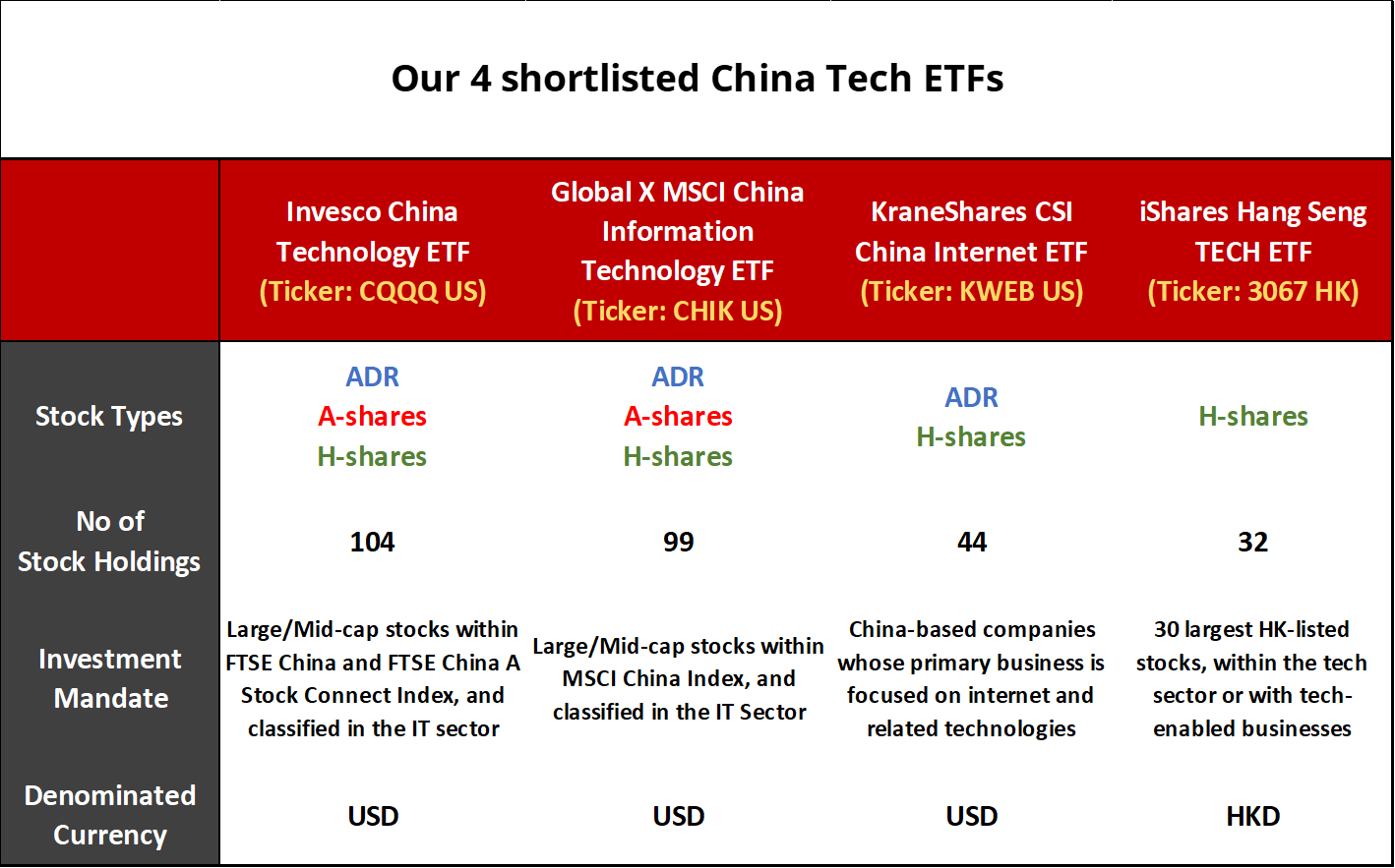 srcset=https://i1.wp.com/theinvestquest.com/wp-content/uploads/China-Tech-ETF-mandate.png?w=1418&ssl=1