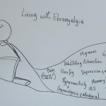 Bang, bang...Fibromyalgia Kills