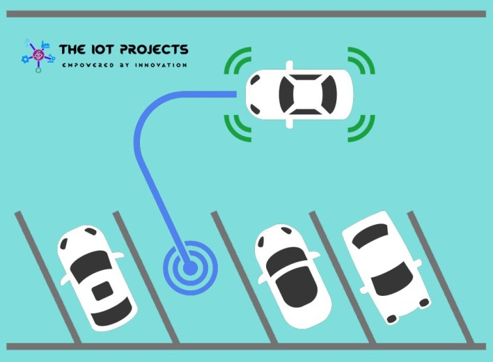 Top 10 IoT Internet of Things Projects