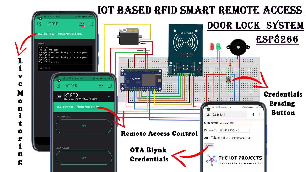 IoT Based RFID Smart Door Lock Using NodeMCU