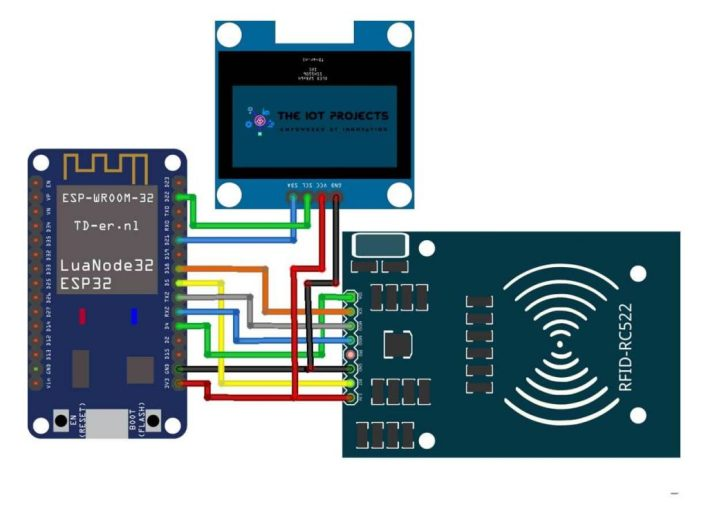 Circuit Diagram of IoT based RFID Attendance System using ESP32 and OLED Display