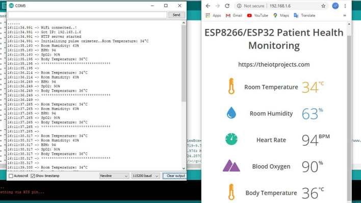 IoT Based Patient Health Monitoring using ESP8266-ESP32 Web Server