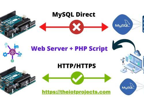 Send Data to MySQL Server using Arduino