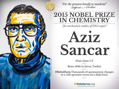 Aziz Sancar nobel win