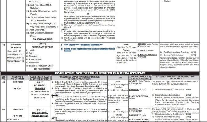 PPSC-Veternery-Officer-BS-17-Jobs