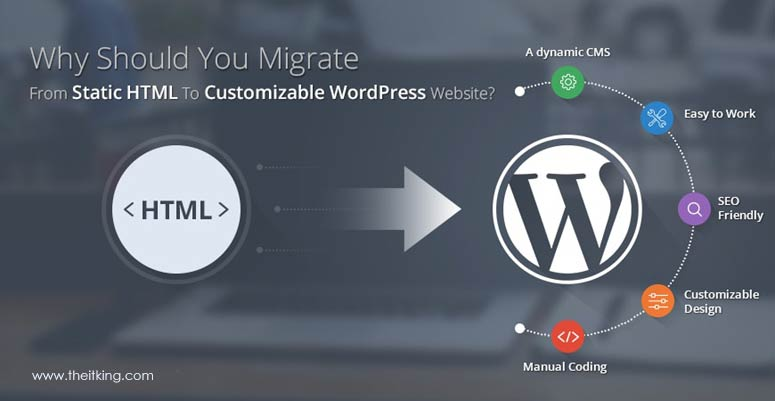 Why Should You Migrate From HTML5 To Customizable WordPress Website?