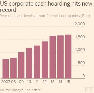 FT_US corporate cash_5-20-16