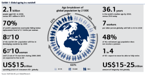 Reformed Broker_Global Aging_5-15-16