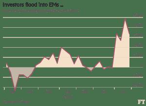 FT_Investors flood into EMs_8-7-16
