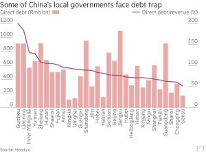 FT_China locally owned SOE debts balances_9-18-16