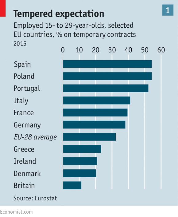 Economist_European temporary employment_4-20-17