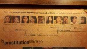 Human Trafficking 1 - prostitution