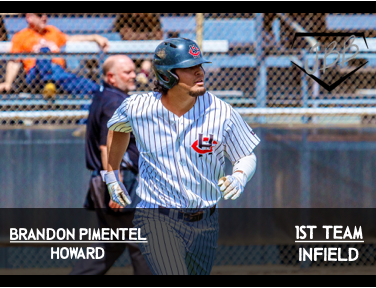 Brandon Pimentel Card