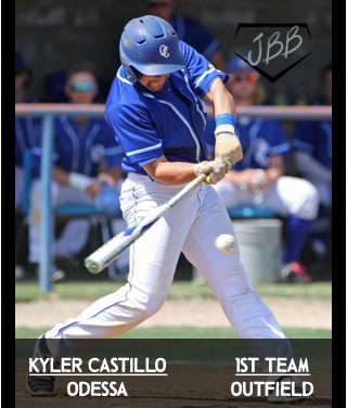 Kyler Castillo Card