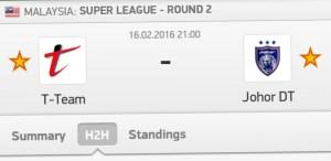 Keputusan terkini jdt vs t-team 16.2.2016
