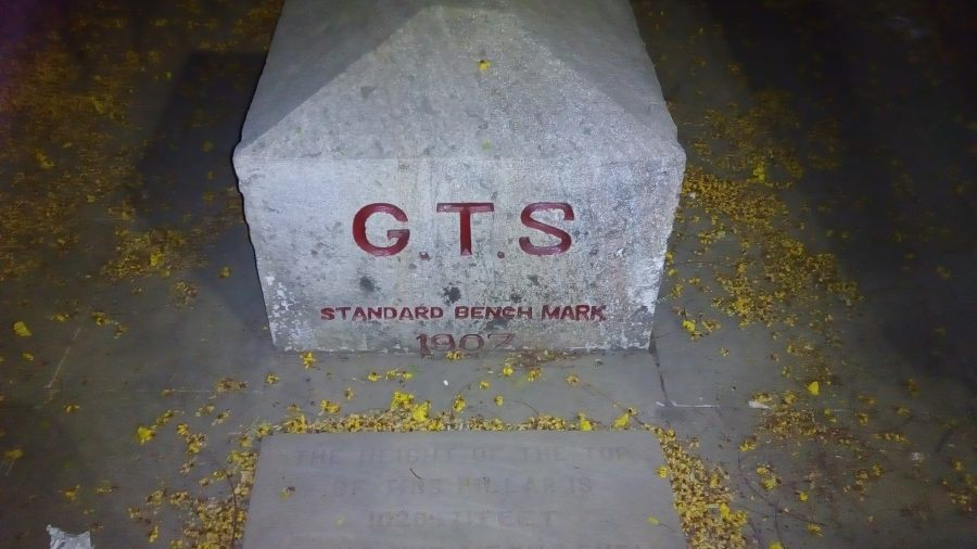 Image result for GTS Bench mark