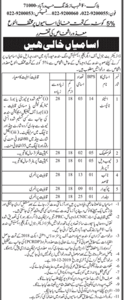 Agriculture Extension Sindh Jobs