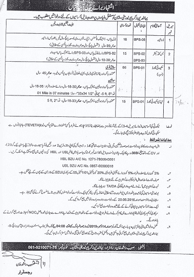 Bahauddin Zakariya University Jobs 2019