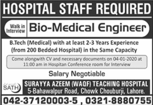 Surraya Azeem Waqf Hospital Jobs 2020