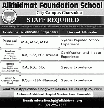 Alkhidmat Foundation School Jobs 2020