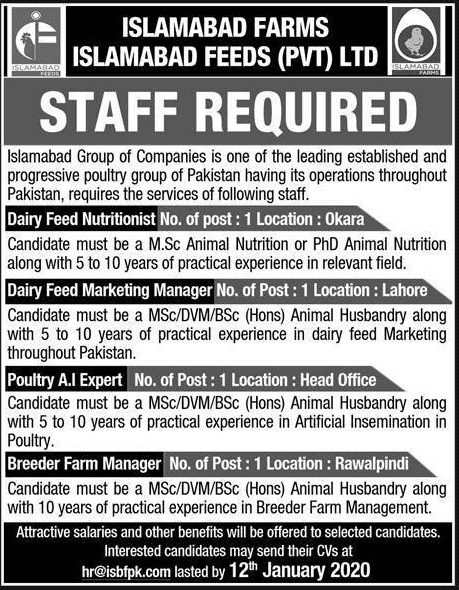 Islamabad Farms Islamabad Feeds Jobs 2020