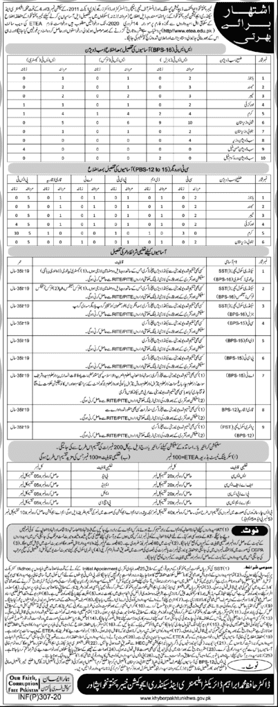 KPK Educators Jobs 2020