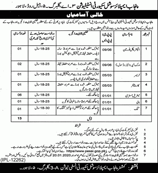 Punjab Employees Social Security Institution Jobs 2020