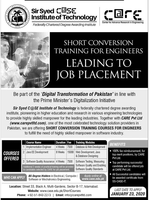 Sir Syed Institute of Technology Jobs 2020