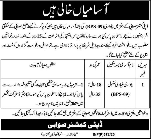 Deputy Commissioner Office Jobs 2020