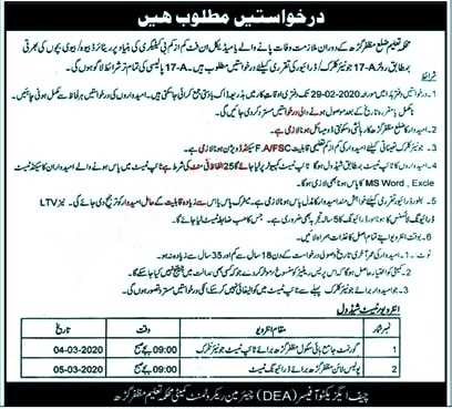 Education Department Punjab Jobs 2020