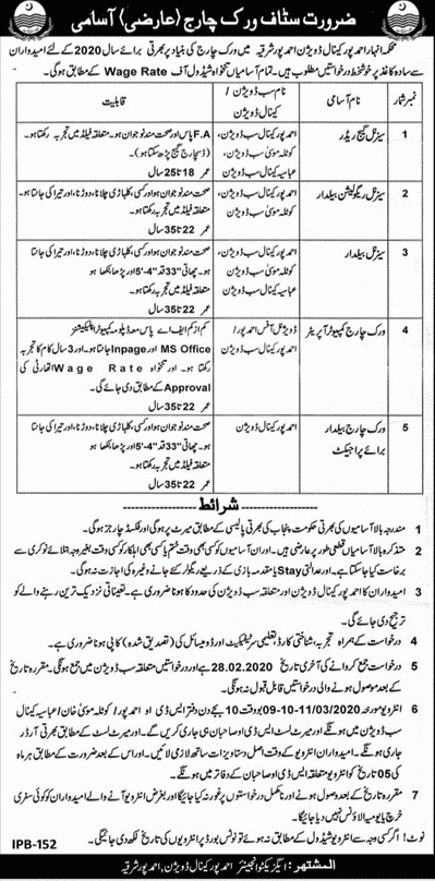 Irrigation Department Punjab Jobs 2020
