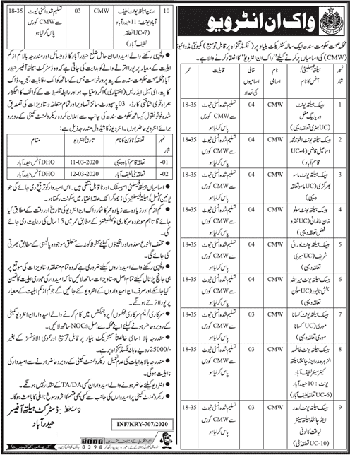 District Health Office Jobs 2020