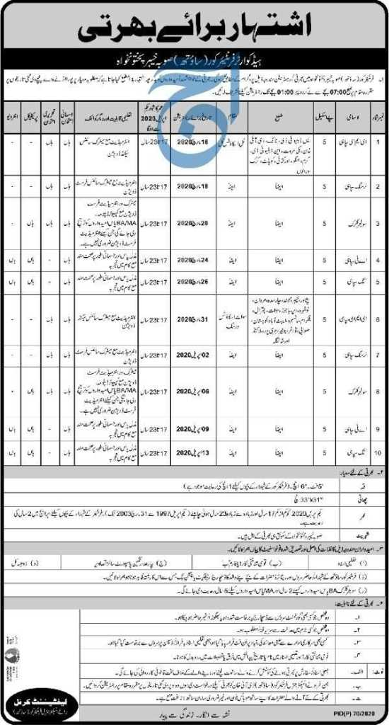Headquarter Frontier Corps Jobs 2020