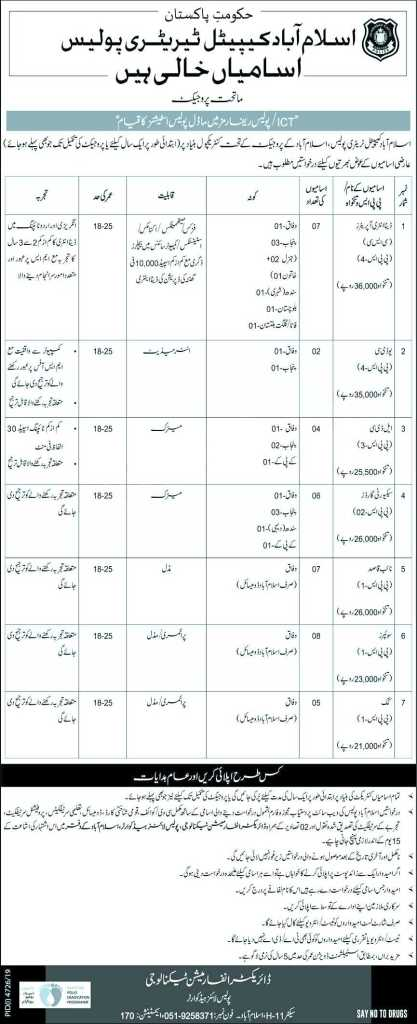 Islamabad Police Department Jobs 2020