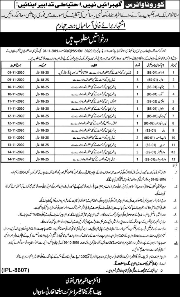 Punjab Healthcare Department Jobs 2020