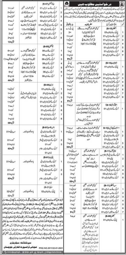 Pakistan Traffic Police Jobs 2021
