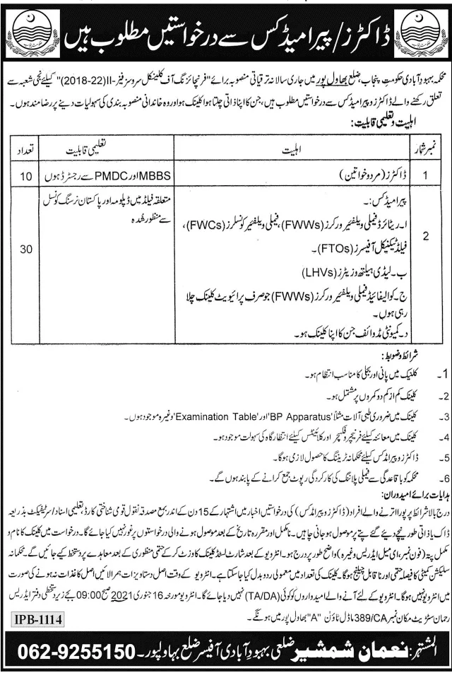 Population Welfare Punjab Jobs 2021