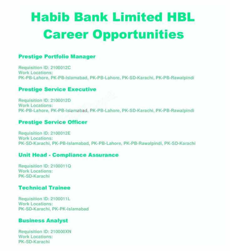 Habib Bank Limited Jobs 2021