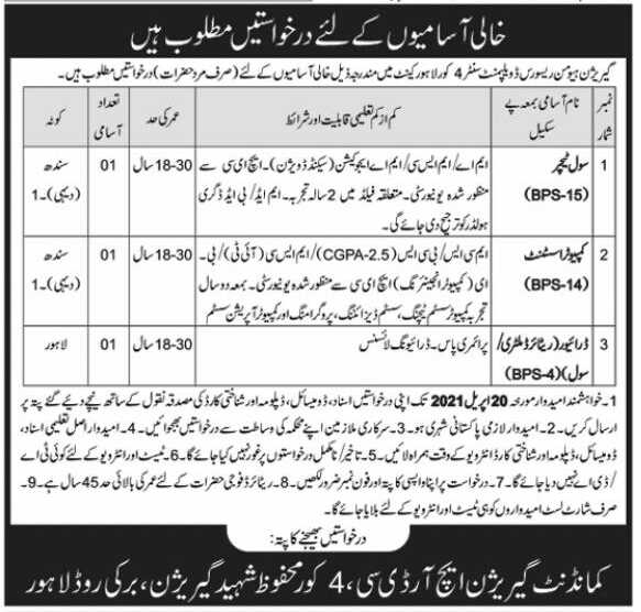 Cantonment Board Lahore Jobs 2021