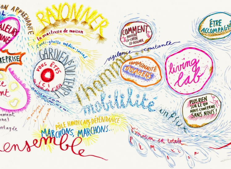 facilitation-graphique-12022013-2