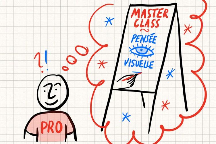 Masterclass pensée visuelle et sketchnoting