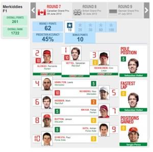 Montreal 2013 - Merkiddies F1