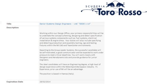 Senior Systems Design Engineers Toro Rosso ad